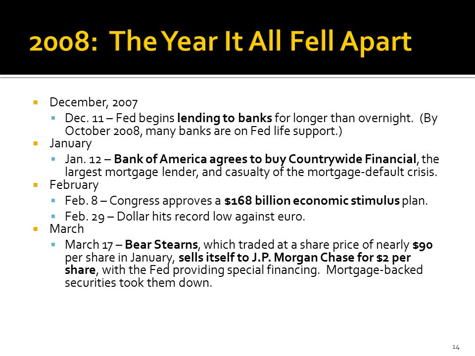  December, 2007  Dec. 11 – Fed begins lending to banks for longer than overnight.
