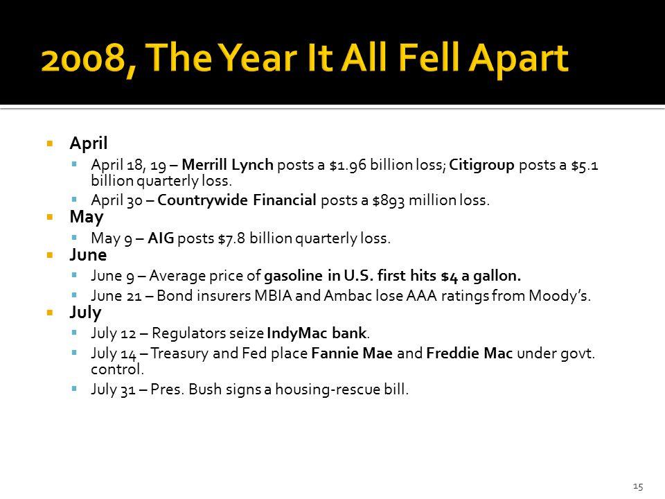  April  April 18, 19 – Merrill Lynch posts a $1.96 billion loss; Citigroup posts a $5.1 billion quarterly loss.