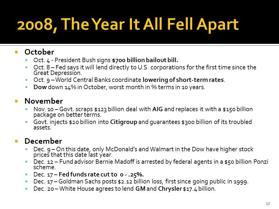  October  Oct. 4 - President Bush signs $700 billion bailout bill.