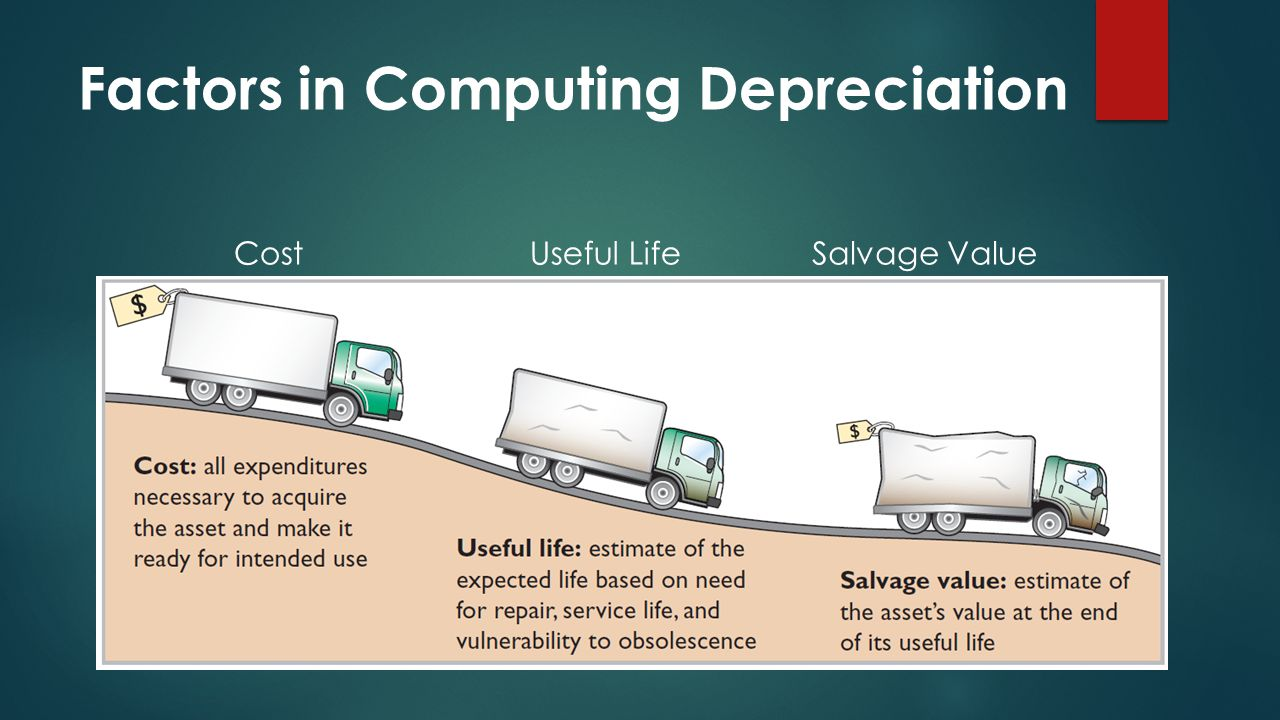 Factors in Computing Depreciation CostUseful LifeSalvage Value