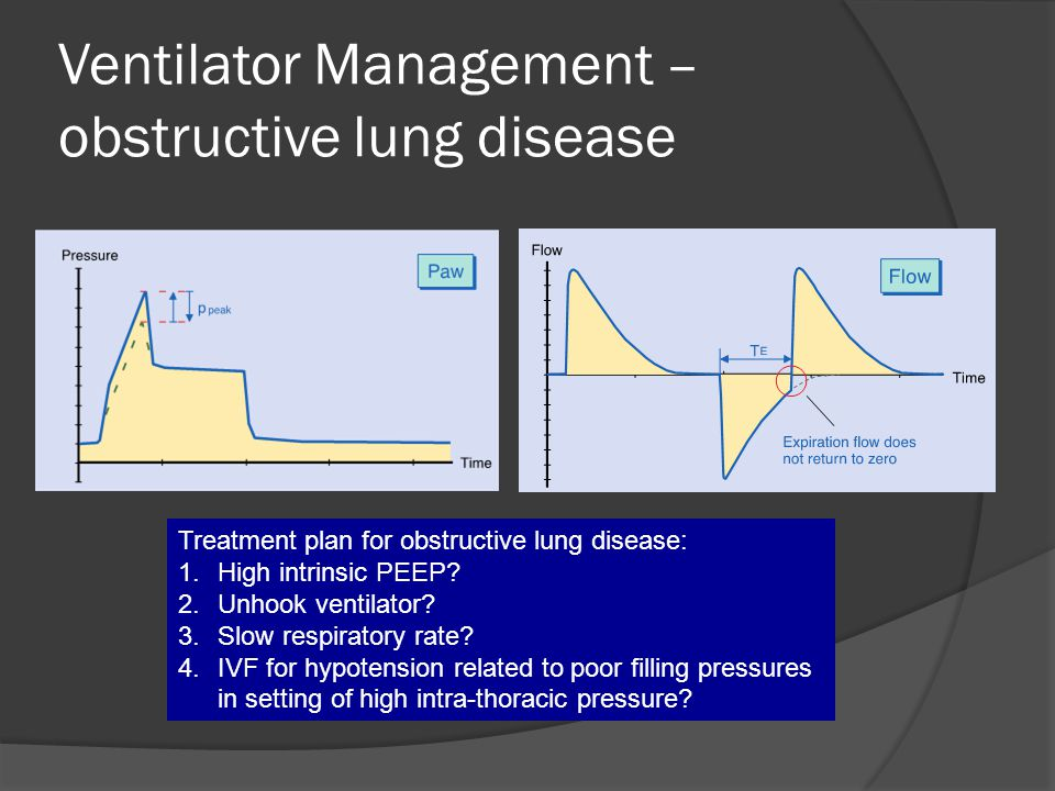 Ventilator Management – obstructive lung disease Treatment plan for obstructive lung disease: 1.High intrinsic PEEP.