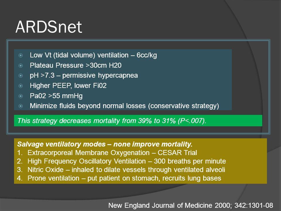 ARDSnet  Low Vt (tidal volume) ventilation – 6cc/kg  Plateau Pressure >30cm H20  pH >7.3 – permissive hypercapnea  Higher PEEP, lower Fi02  Pa02