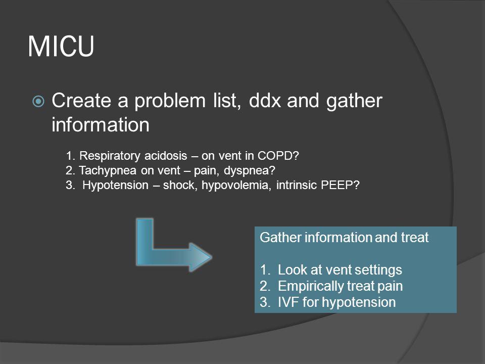 MICU  Create a problem list, ddx and gather information 1.