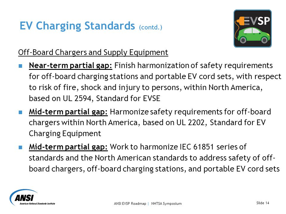 EV Charging Standards (contd.) Off-Board Chargers and Supply Equipment Near-term partial gap: Finish harmonization of safety requirements for off-board charging stations and portable EV cord sets, with respect to risk of fire, shock and injury to persons, within North America, based on UL 2594, Standard for EVSE Mid-term partial gap: Harmonize safety requirements for off-board chargers within North America, based on UL 2202, Standard for EV Charging Equipment Mid-term partial gap: Work to harmonize IEC 61851 series of standards and the North American standards to address safety of off- board chargers, off-board charging stations, and portable EV cord sets Slide 14 ANSI EVSP Roadmap | NHTSA Symposium