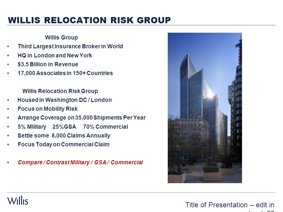 WILLIS RELOCATION RISK GROUP Title of Presentation – edit in master | 39 Willis Group Third Largest Insurance Broker in World HQ in London and New York $3.5 Billion in Revenue 17,000 Associates in 150+ Countries Willis Relocation Risk Group Housed in Washington DC / London Focus on Mobility Risk Arrange Coverage on 35,000 Shipments Per Year 5% Military 25%GSA 70% Commercial Settle some 8,000 Claims Annually Focus Today on Commercial Claim Compare / Contrast Military / GSA / Commercial