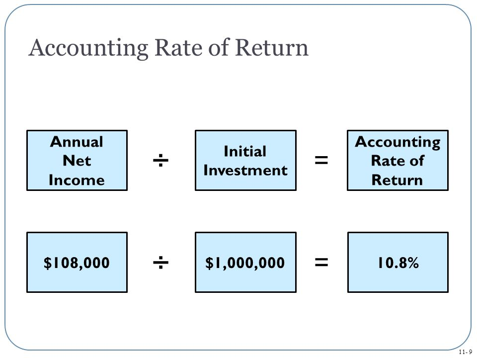 11- 30 Internal Rate of Return (IRR)