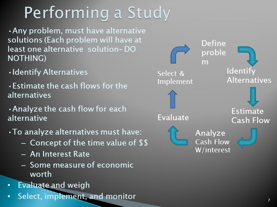 7 Any problem, must have alternative solutions (Each problem will have at least one alternative solution– DO NOTHING) Identify Alternatives Estimate the cash flows for the alternatives Analyze the cash flow for each alternative To analyze alternatives must have: – Concept of the time value of $$ – An Interest Rate – Some measure of economic worth Evaluate and weigh Select, implement, and monitor Define proble m Identify Alternatives Estimate Cash Flow Analyze Cash Flow W/interest Evaluate Select & Implement