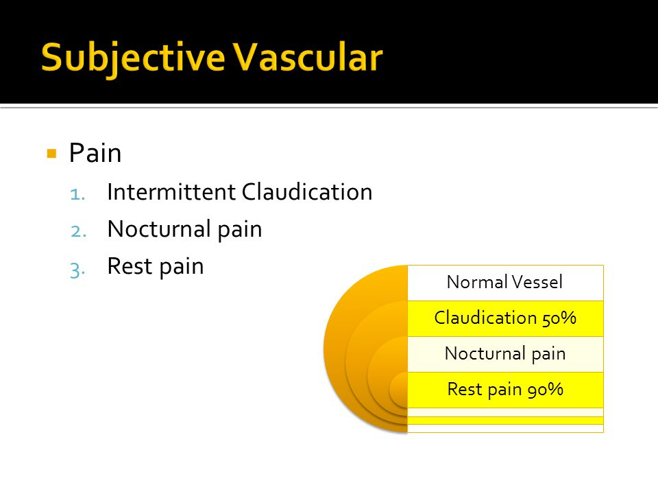 Pain 1.Intermittent Claudication 2. Nocturnal pain 3.