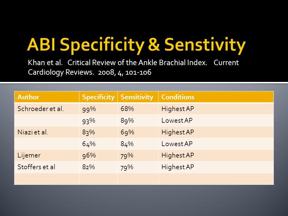 Khan et al. Critical Review of the Ankle Brachial Index.