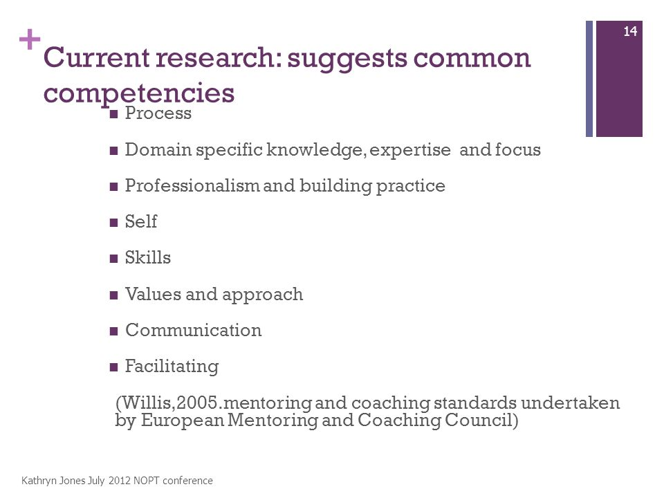 + Current research: suggests common competencies Process Domain specific knowledge, expertise and focus Professionalism and building practice Self Skills Values and approach Communication Facilitating (Willis,2005.mentoring and coaching standards undertaken by European Mentoring and Coaching Council) Kathryn Jones July 2012 NOPT conference 14