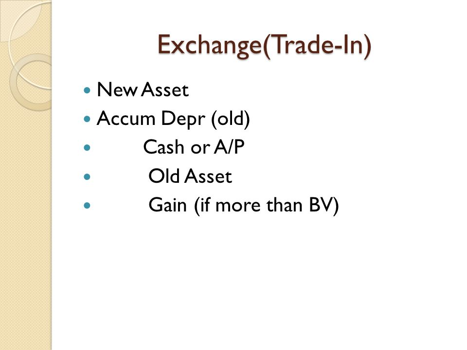 Exchange(Trade-In) New Asset Accum Depr (old) Cash or A/P Old Asset Gain (if more than BV)