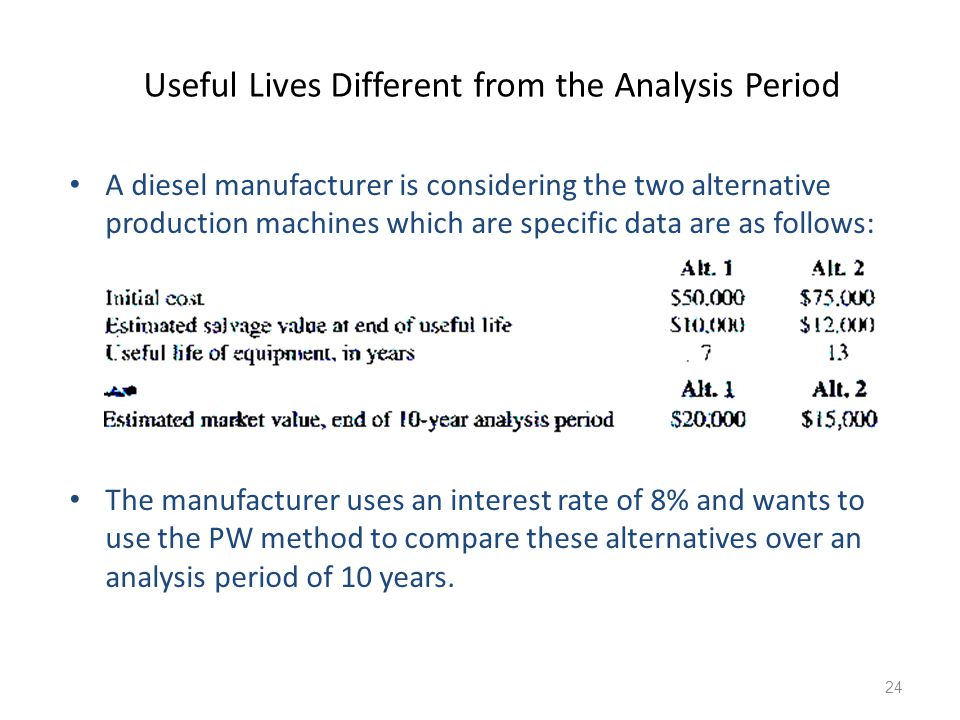 Useful Lives Different from the Analysis Period A diesel manufacturer is considering the two alternative production machines which are specific data a