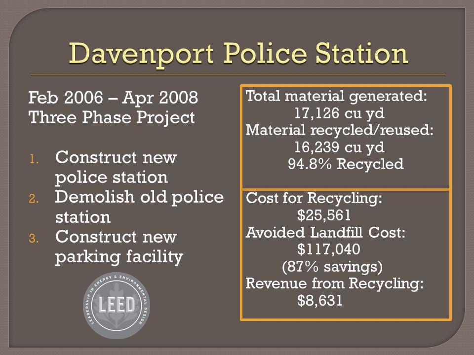 Feb 2006 – Apr 2008 Three Phase Project 1. Construct new police station 2.