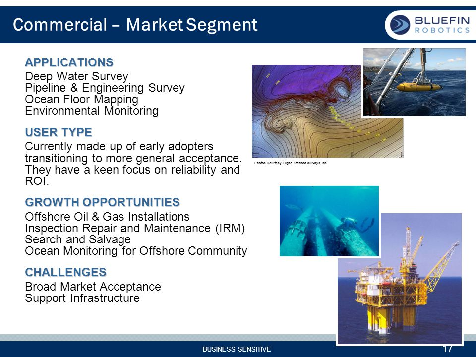 BUSINESS SENSITIVE 17 Commercial – Market SegmentAPPLICATIONS Deep Water Survey Pipeline & Engineering Survey Ocean Floor Mapping Environmental Monito