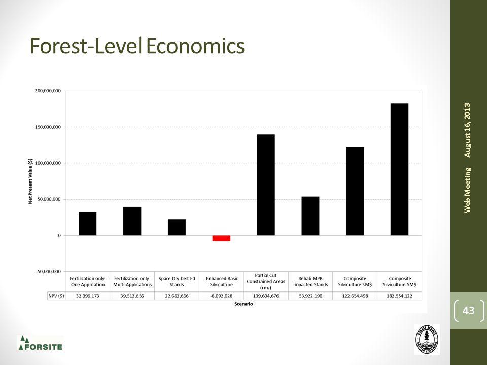 Forest-Level Economics August 16, 2013 Web Meeting 43