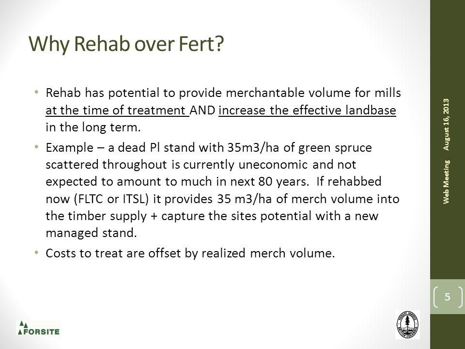 Why Rehab over Fert.