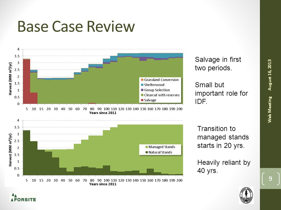 Base Case Review 9 August 16, 2013 Web Meeting Salvage in first two periods.