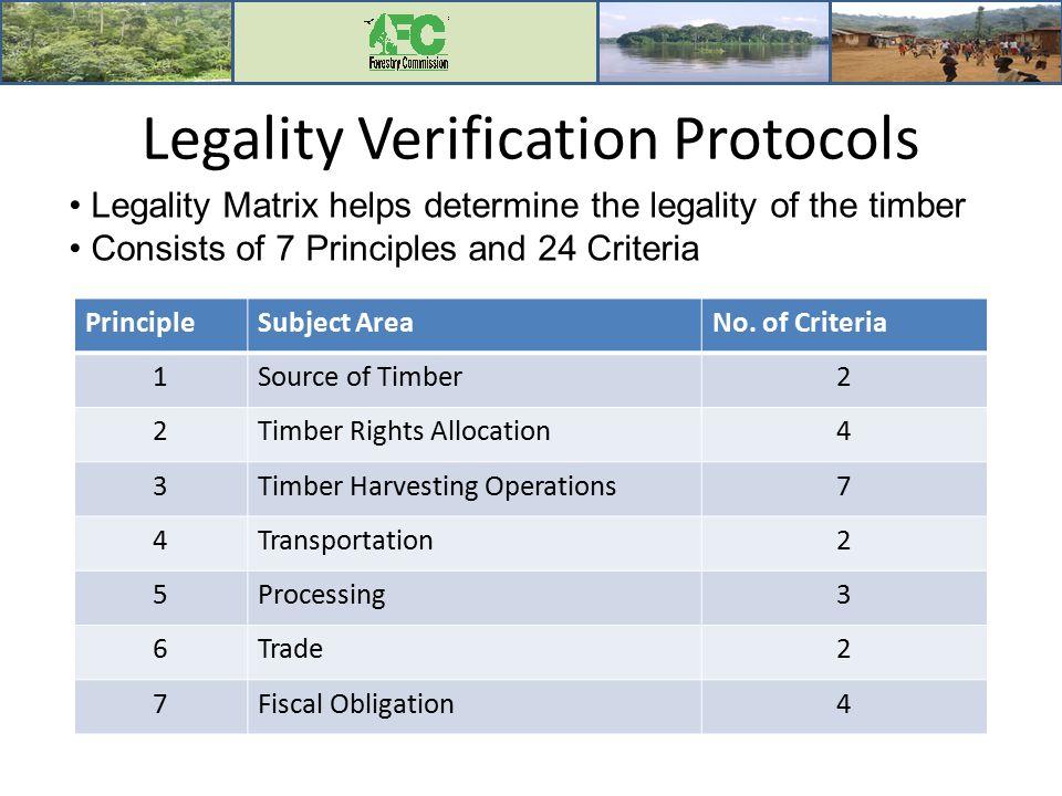 Legality Verification Protocols PrincipleSubject AreaNo.