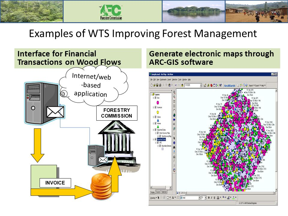 Interface for Financial Transactions on Wood Flows Generate electronic maps through ARC-GIS software INVOICE FORESTRY COMMISSION Internet/web -based a