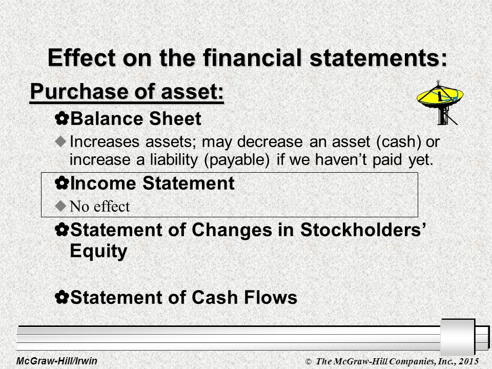 McGraw-Hill/Irwin © The McGraw-Hill Companies, Inc., 2015 Effect on the financial statements: Purchase of asset: _Balance Sheet u Increases assets (eg.