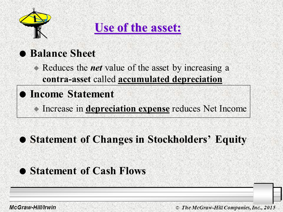 McGraw-Hill/Irwin © The McGraw-Hill Companies, Inc., 2015 l Balance Sheet u Reduces the net value of the asset by increasing a contra-asset account called accumulated depreciation l Income Statement l Statement of Changes in Stockholders' Equity l Statement of Cash Flows Use of the asset: Accumulated Depreciation is a Permanent (Asset) Account.
