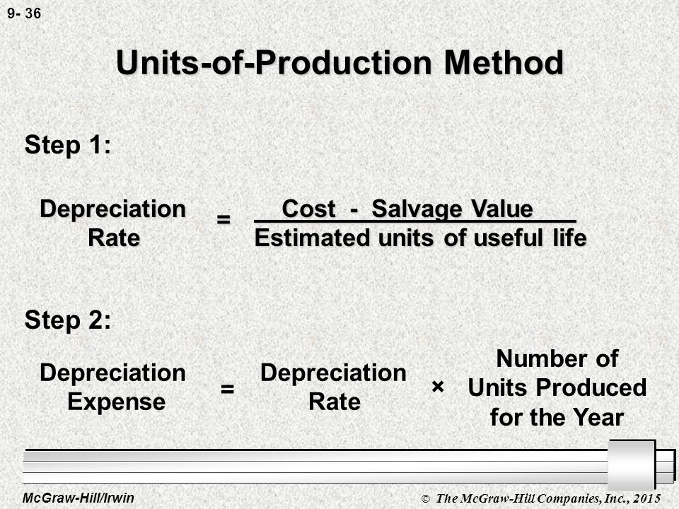 McGraw-Hill/Irwin © The McGraw-Hill Companies, Inc., 2015 9- 35 Units-of-Production Method Step 1:Depreciation Rate Rate= Cost - Salvage Value Cost - Salvage Value Estimated units of useful life Depreciation Rate = Depreciation charge per each unit produced