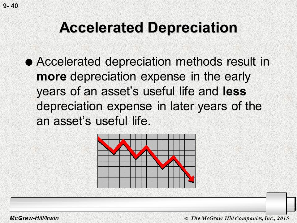 McGraw-Hill/Irwin © The McGraw-Hill Companies, Inc., 2015 9- 39 Example of Production Method l If 15,000 units are produced during the second year of the asset's life, what is the amount of depreciation expense.
