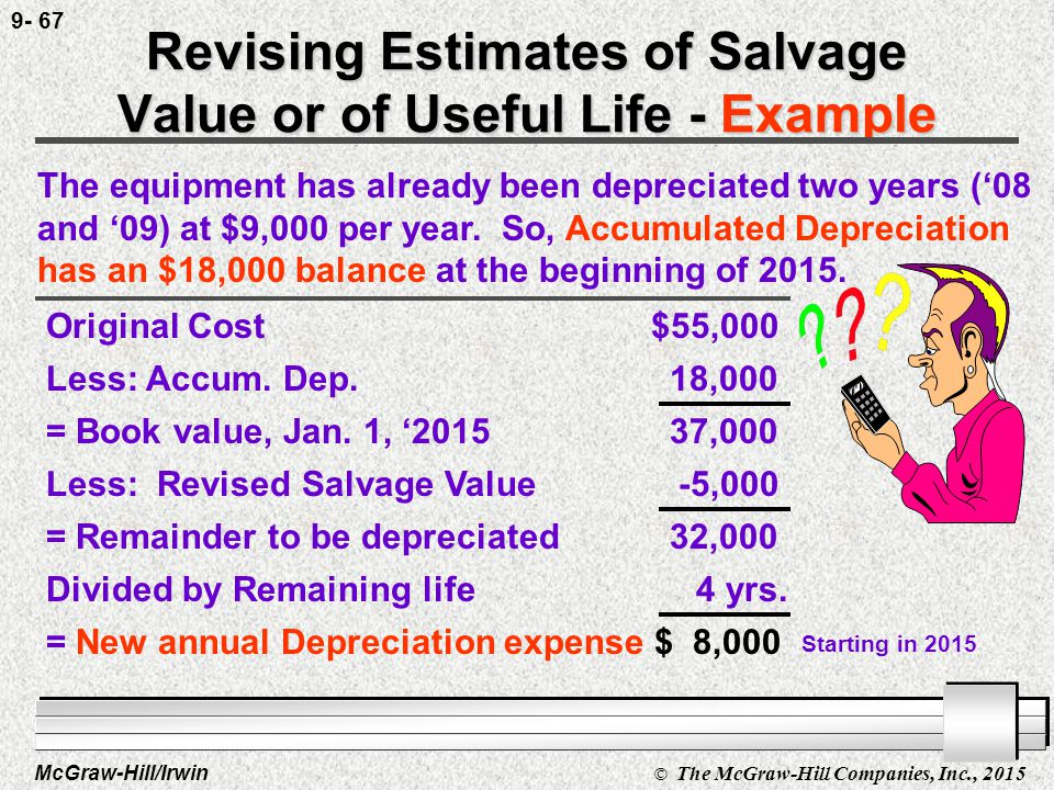 McGraw-Hill/Irwin © The McGraw-Hill Companies, Inc., 2015 9- 66 Revising Estimates of Salvage Value or of Useful Life - Example On Jan.