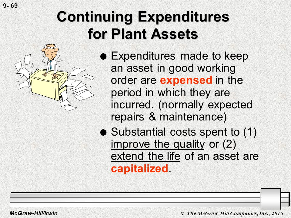 McGraw-Hill/Irwin © The McGraw-Hill Companies, Inc., 2015 Continuing Expenditures for Plant Assets Costs That Are Expensed Costs That Are Expensed The cost of routine maintenance and minor repairs that are incurred to keep an asset in good working order are expensed as incurred.