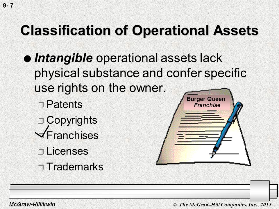 McGraw-Hill/Irwin © The McGraw-Hill Companies, Inc., 2015 9- 37 Given the same information [asset cost $55,000, has a salvage value of $10,000, has a useful life of five years] plus the fact that the asset is estimated to have a total productive capacity of 100,000 units during the useful life: If 22,000 units were produced this year, what is the amount of depreciation expense.