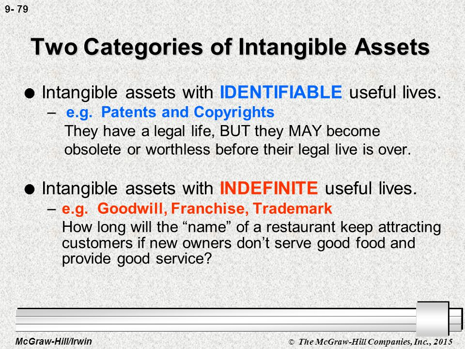 McGraw-Hill/Irwin © The McGraw-Hill Companies, Inc., 2015 9- 78 Intangible Assets l Noncurrent assets without physical substance that confer certain rights and privileges on the owner of the asset.