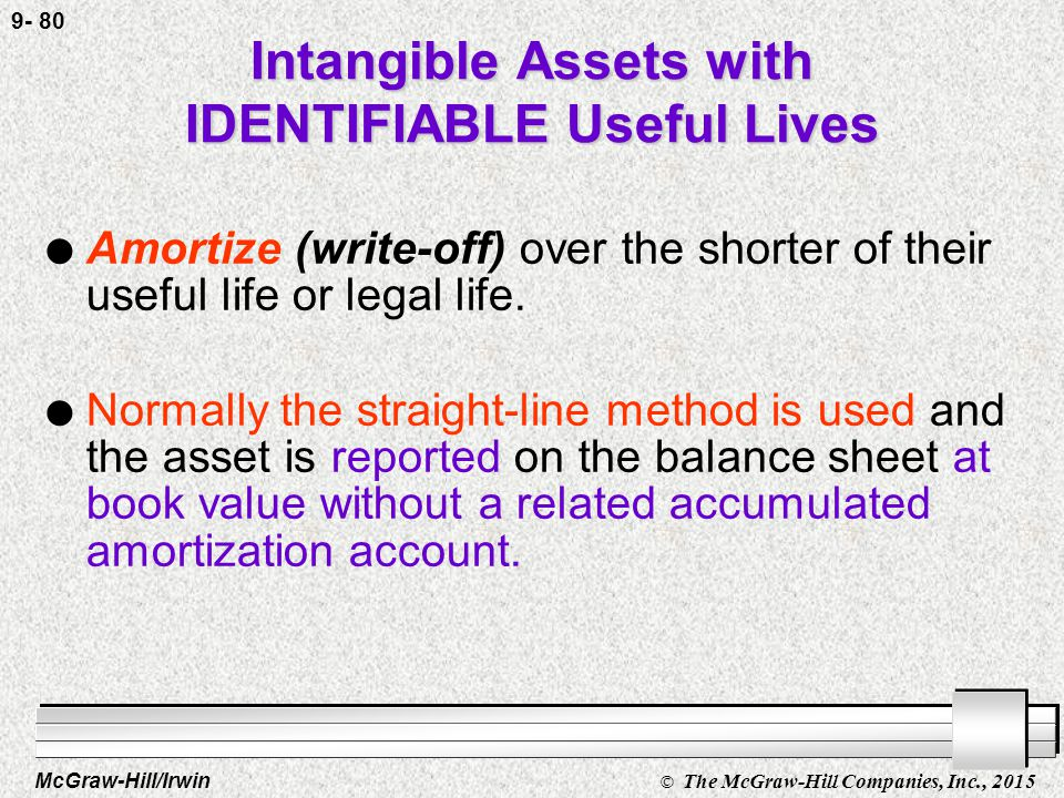 McGraw-Hill/Irwin © The McGraw-Hill Companies, Inc., 2015 9- 79 Two Categories of Intangible Assets l Intangible assets with IDENTIFIABLE useful lives.