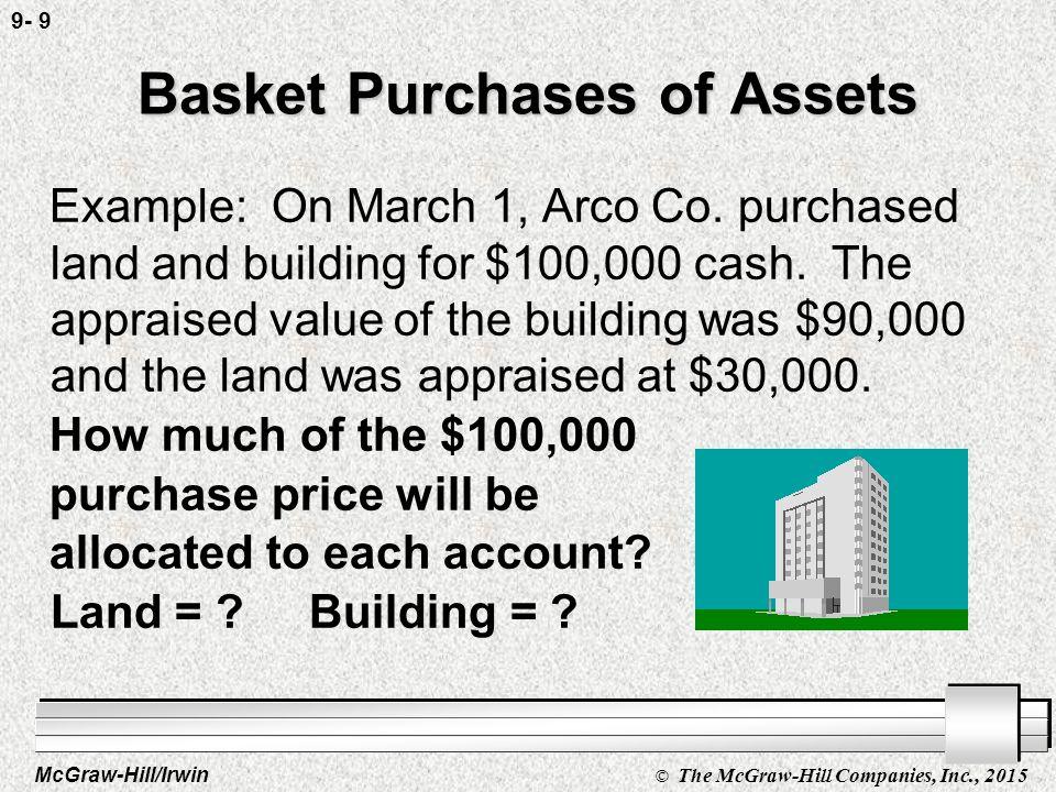 McGraw-Hill/Irwin © The McGraw-Hill Companies, Inc., 2015 Example of Balance Sheet Net Asset Balance