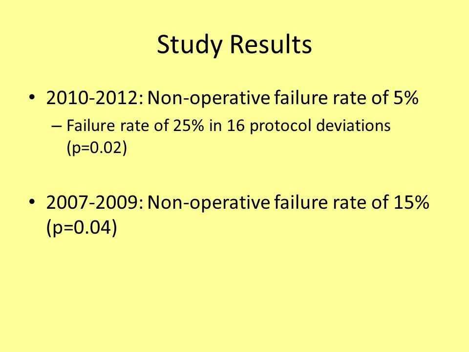 Study Results 2010-2012: Non-operative failure rate of 5% – Failure rate of 25% in 16 protocol deviations (p=0.02) 2007-2009: Non-operative failure rate of 15% (p=0.04)