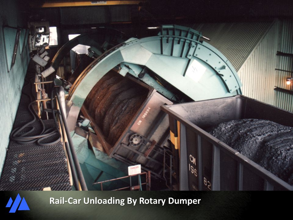 Rail-Car Unloading By Rotary Dumper