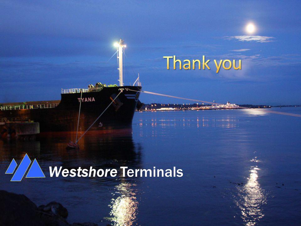 Westshore Terminals
