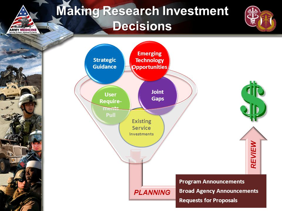 Making Research Investment Decisions Existing Service Investments User Require- ments Pull Joint Gaps Strategic Guidance Emerging Technology Opportuni