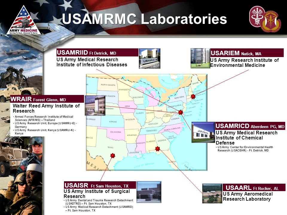 USAMRMC Laboratories USARIEM Natick, MA US Army Research Institute of Environmental Medicine USAMRICD Aberdeen PG, MD US Army Medical Research Institu