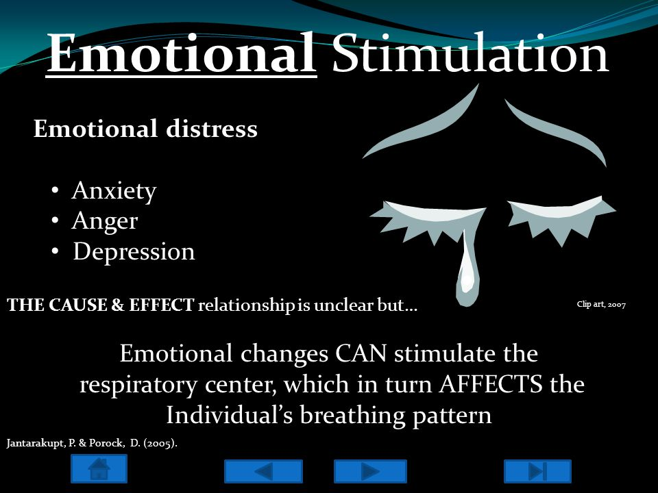 Emotional Stimulation Emotional distress Anxiety Anger Depression THE CAUSE & EFFECT relationship is unclear but… Emotional changes CAN stimulate the respiratory center, which in turn AFFECTS the Individual's breathing pattern Clip art, 2007 Jantarakupt, P.