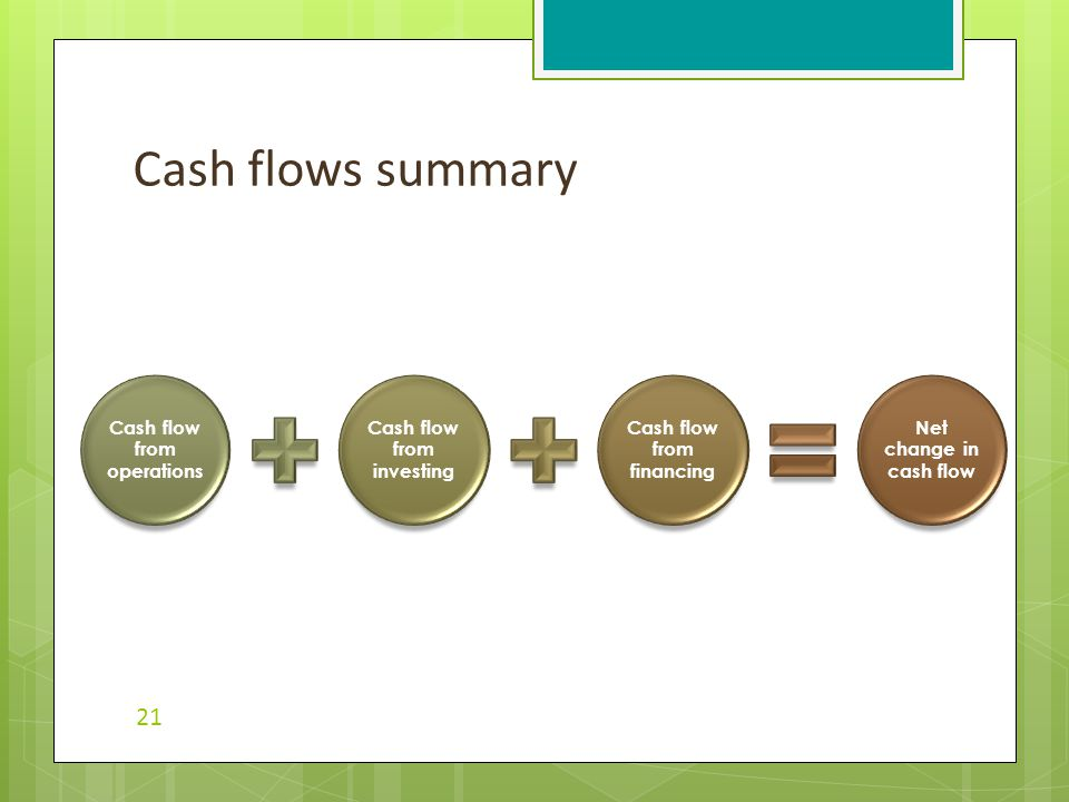 Cash flow from operations Cash flow from investing Cash flow from financing Net change in cash flow Cash flows summary 21
