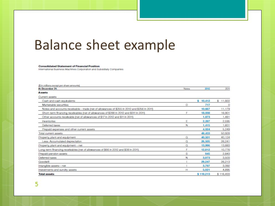Balance sheet example 5