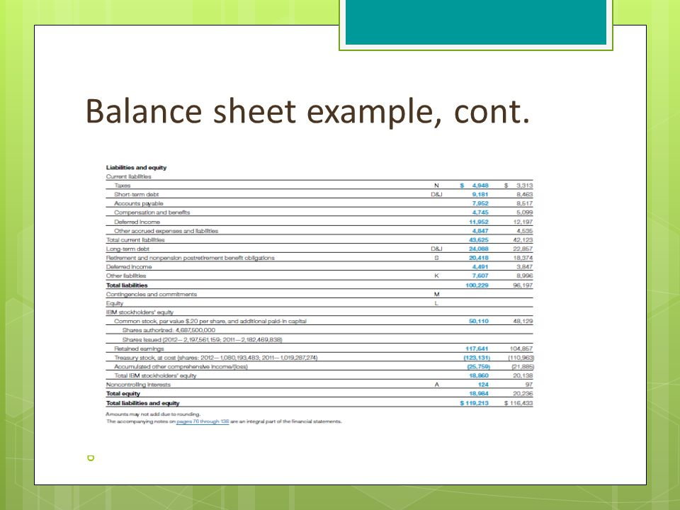 Balance sheet example, cont. 6