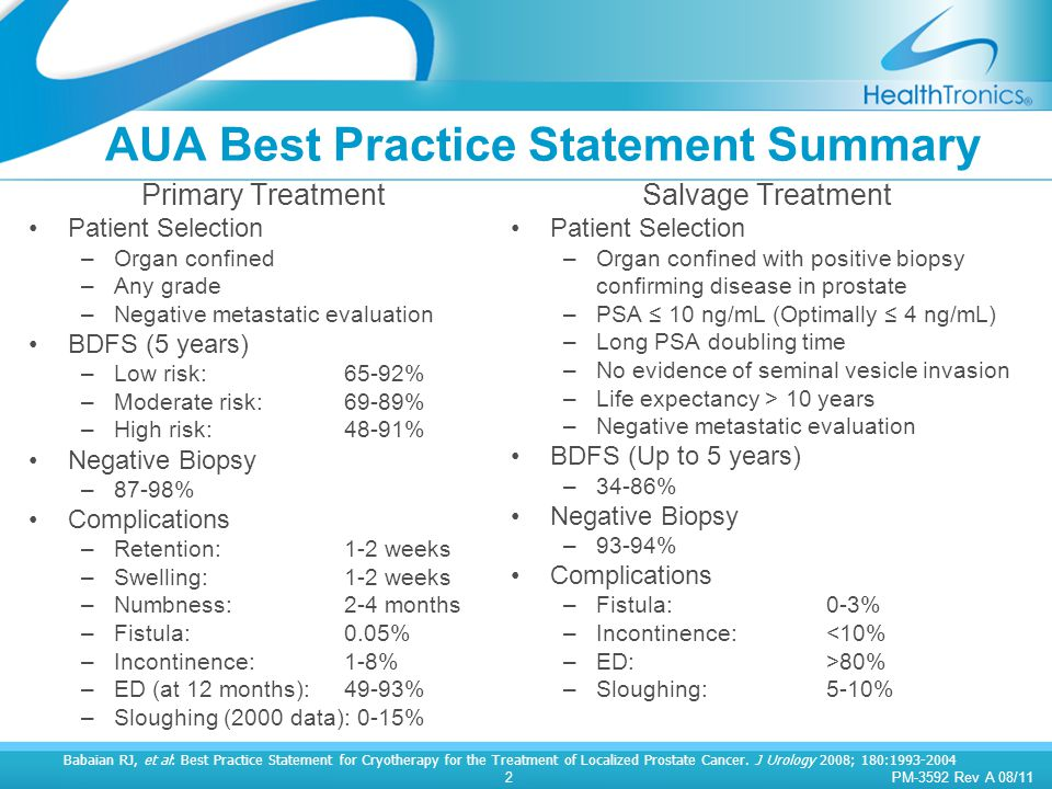 2PM-3592 Rev A 08/11 AUA Best Practice Statement Summary Babaian RJ, et al: Best Practice Statement for Cryotherapy for the Treatment of Localized Prostate Cancer.
