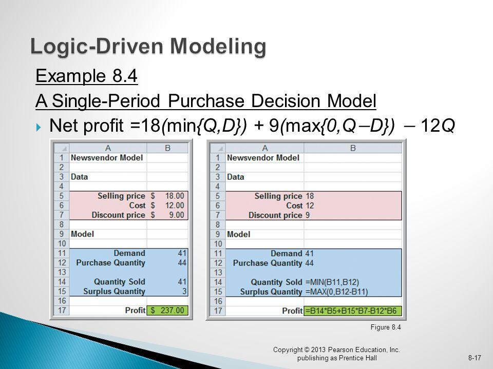 Example 8.4 A Single-Period Purchase Decision Model  Net profit =18(min{Q,D}) + 9(max{0,Q − D}) − 12Q Figure 8.4 Copyright © 2013 Pearson Education, Inc.