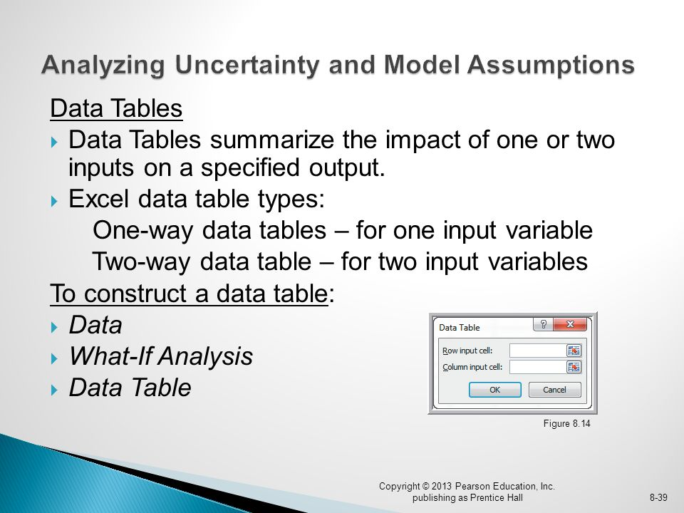Data Tables  Data Tables summarize the impact of one or two inputs on a specified output.