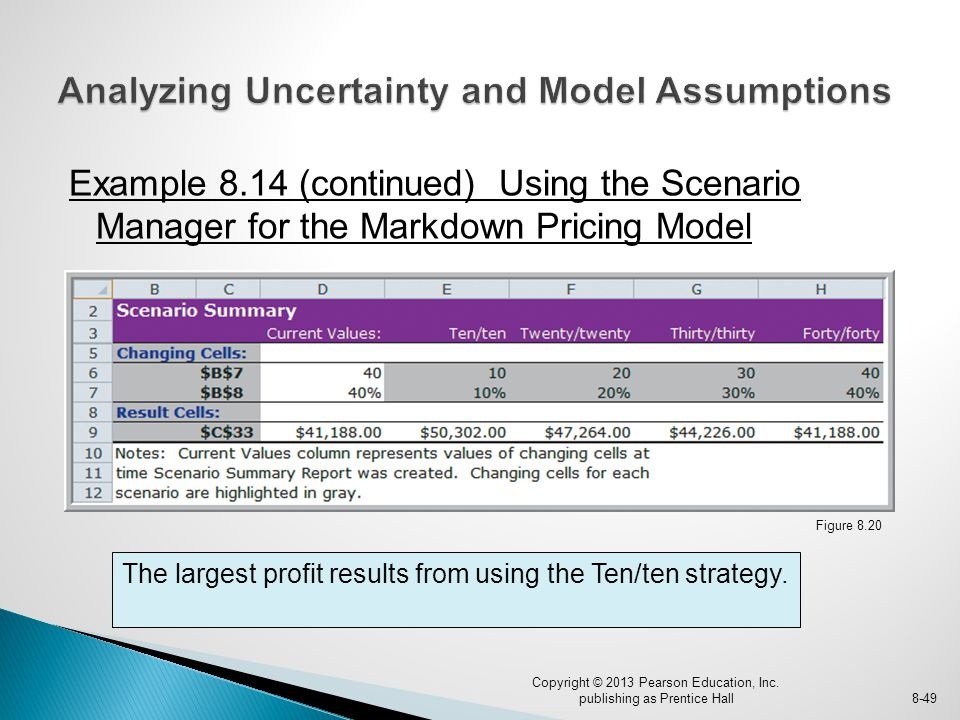 Example 8.14 (continued) Using the Scenario Manager for the Markdown Pricing Model Figure 8.20 Copyright © 2013 Pearson Education, Inc.