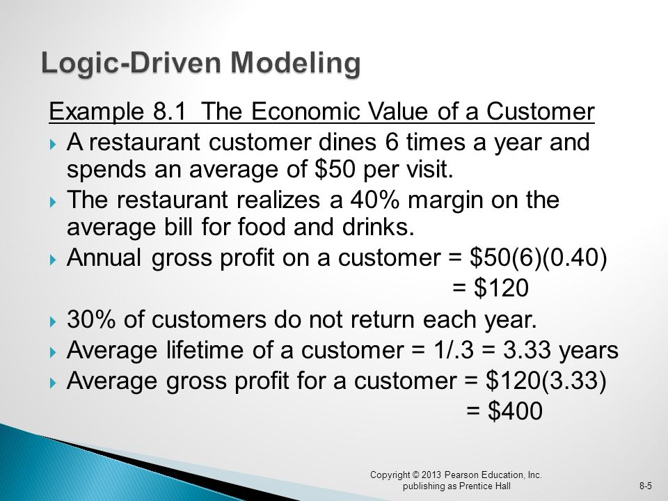 Example 8.1 The Economic Value of a Customer  A restaurant customer dines 6 times a year and spends an average of $50 per visit.