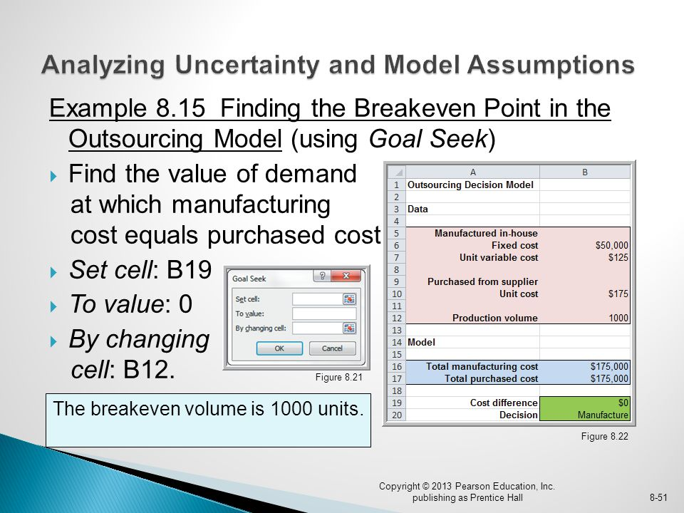 Example 8.15 Finding the Breakeven Point in the Outsourcing Model (using Goal Seek)  Find the value of demand at which manufacturing cost equals purchased cost  Set cell: B19  To value: 0  By changing cell: B12.