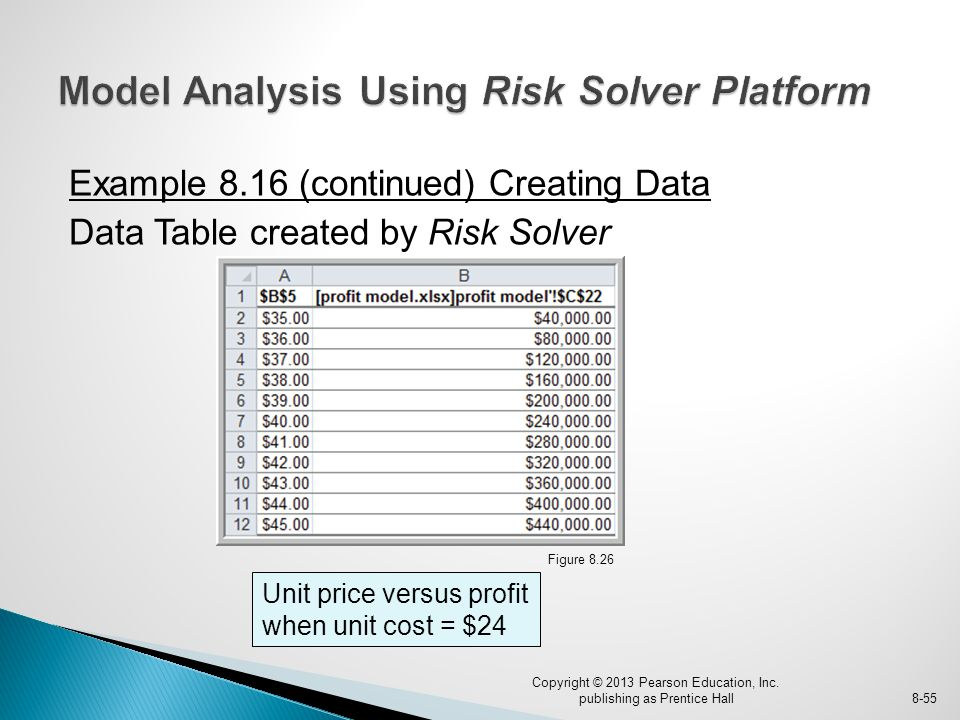 Example 8.16 (continued) Creating Data Data Table created by Risk Solver Figure 8.26 Copyright © 2013 Pearson Education, Inc.