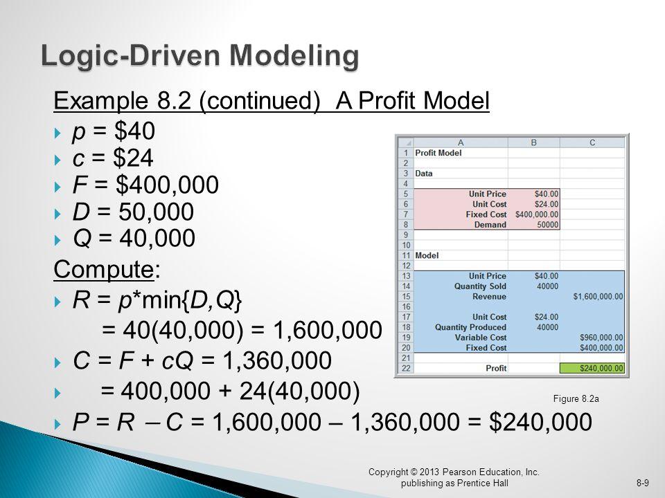 Example 8.2 (continued) A Profit Model  p = $40  c = $24  F = $400,000  D = 50,000  Q = 40,000 Compute:  R = p*min{D,Q} = 40(40,000) = 1,600,000  C = F + cQ = 1,360,000  = 400,000 + 24(40,000)  P = R − C = 1,600,000 – 1,360,000 = $240,000 Figure 8.2a Copyright © 2013 Pearson Education, Inc.